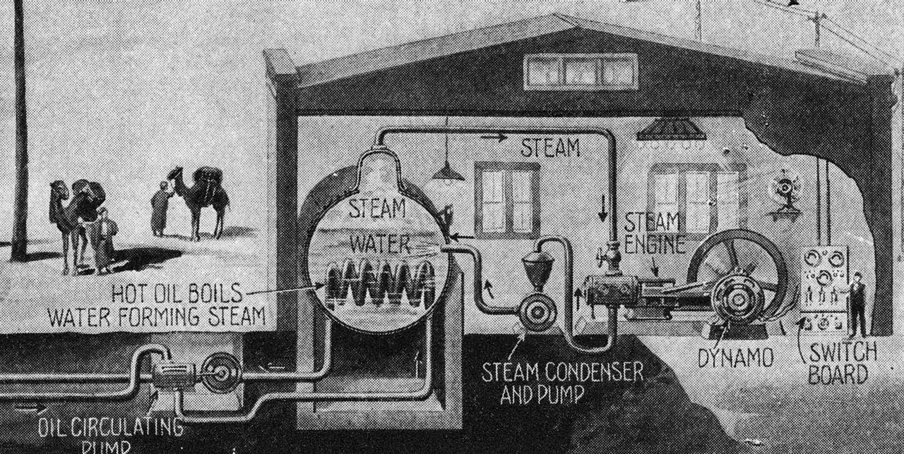 Usina solar concebida em 1923