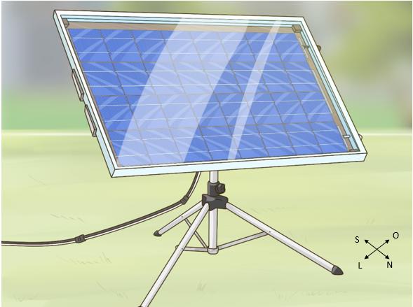 Direção ideal dos painéis solares.