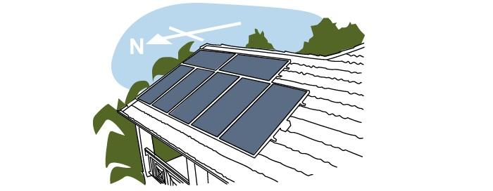 Direção Norte Painel Solar Telhado