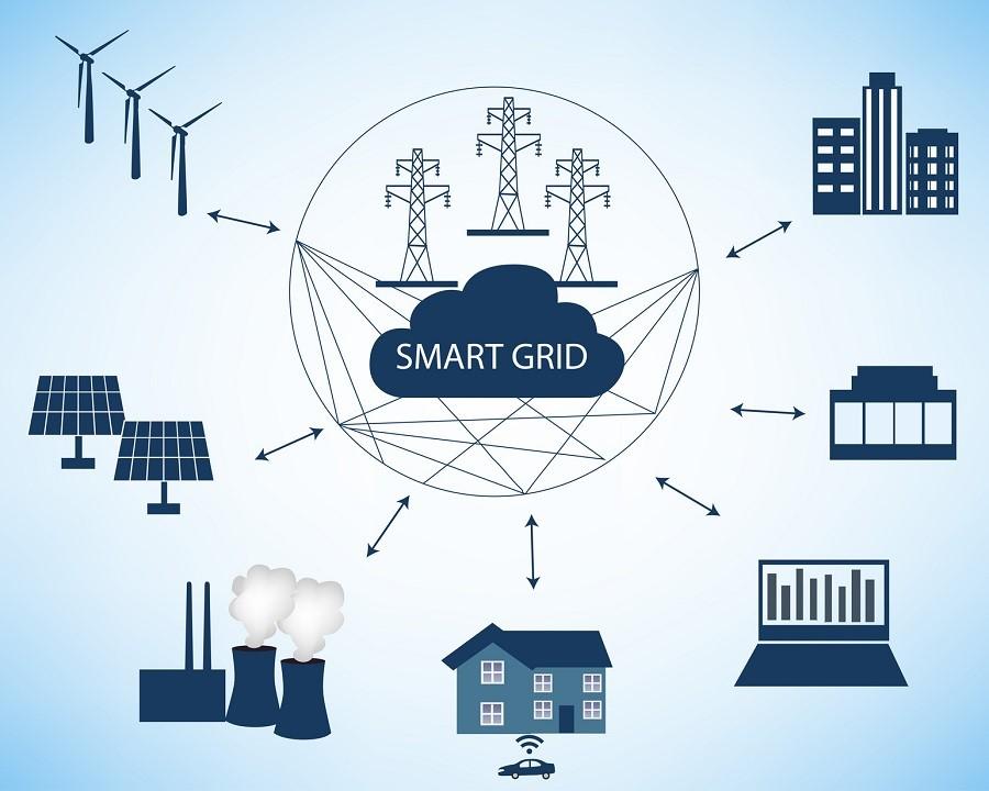 Funcionamento de uma Smart Grid