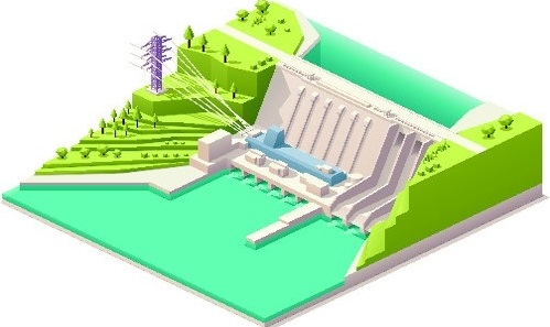 sistema de energia hidrelétrica