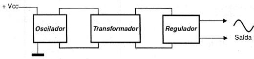 Esquema elétrico de um inversor DC/AC típico