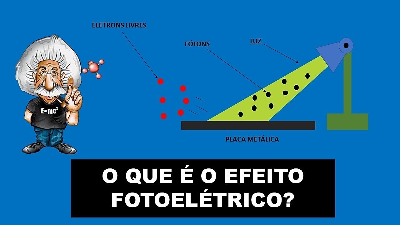 Teoria sobre o efeito fotoelétrico, de Einstein.
